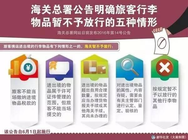 中国海关6月1日起执行最新规定:5种行李不放行!