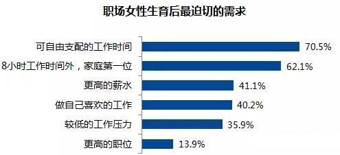 女子隐孕入职被辞退:在中国,职场妈妈有多难?