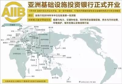 细数中国与马耳他之间的那些关系