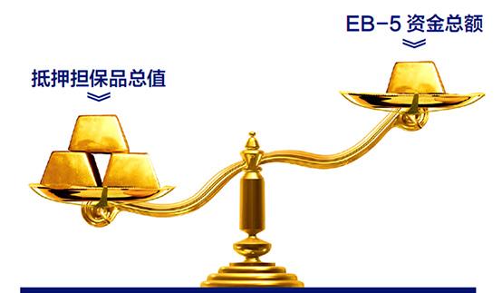 担保资金为EB-5投资资金的近三倍