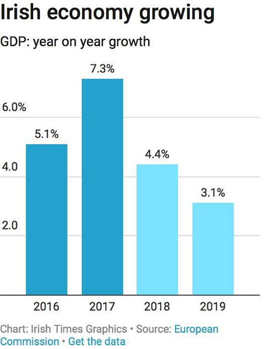 2019宜春经济生产总值_权威发布 2019年一季度宜春市经济运行数据出炉 图