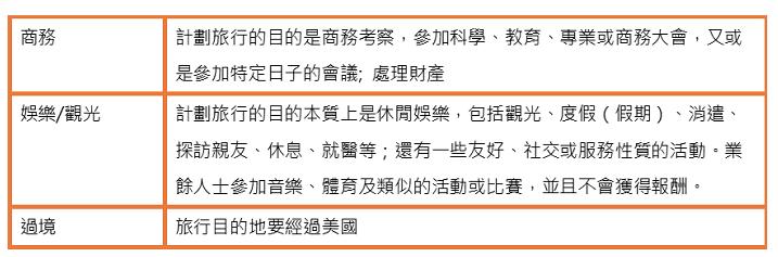 台湾护照申请ESTA免签赴美指南