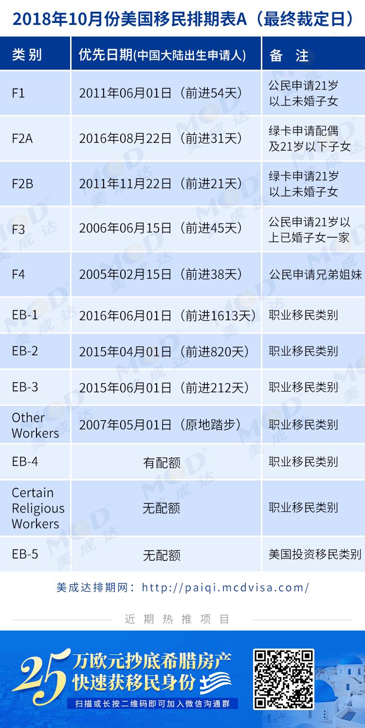 10月排期表更新.png