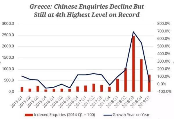 希腊 中国投资者.jpg